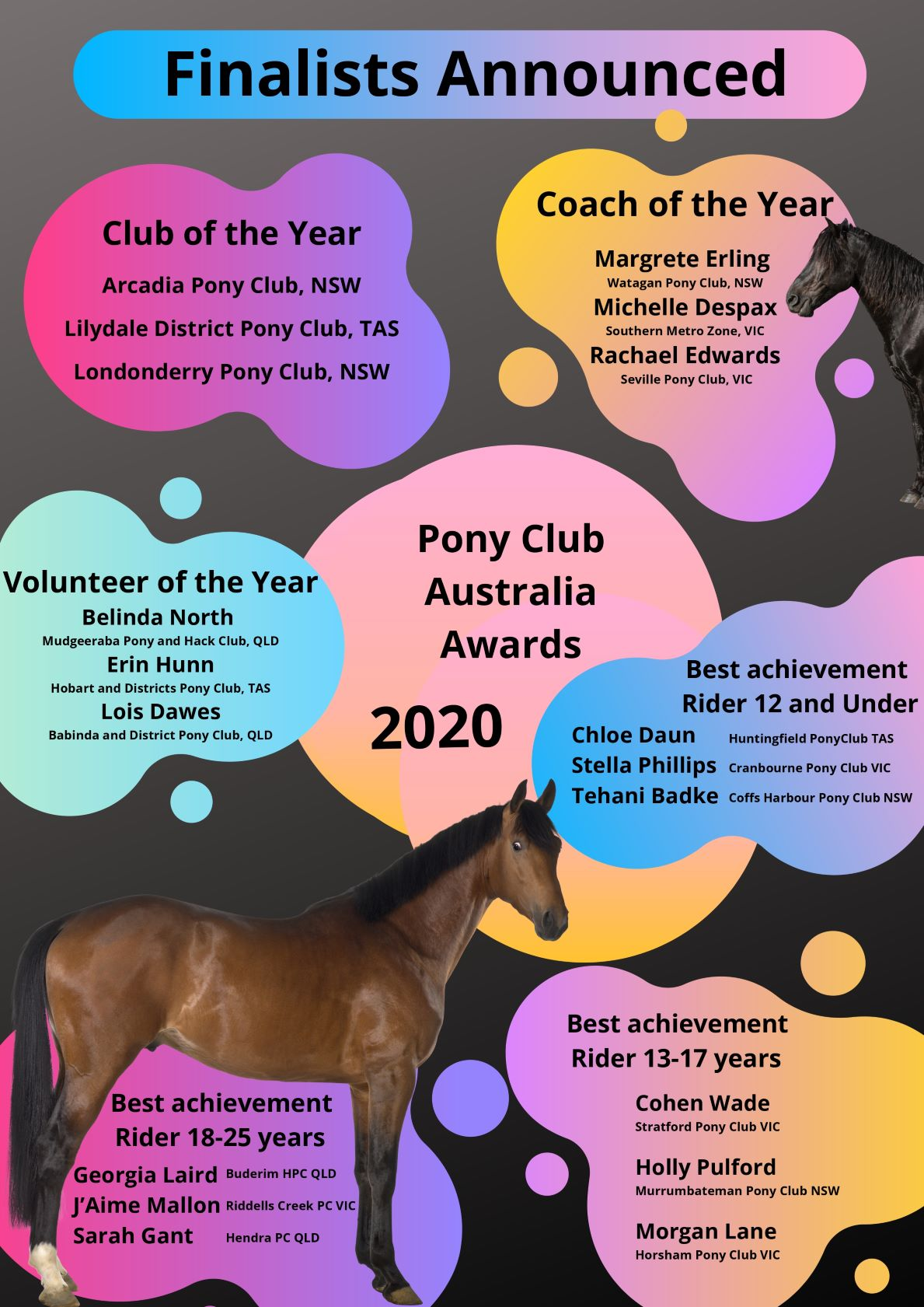 Finalists for the PCA Annual Awards 2020